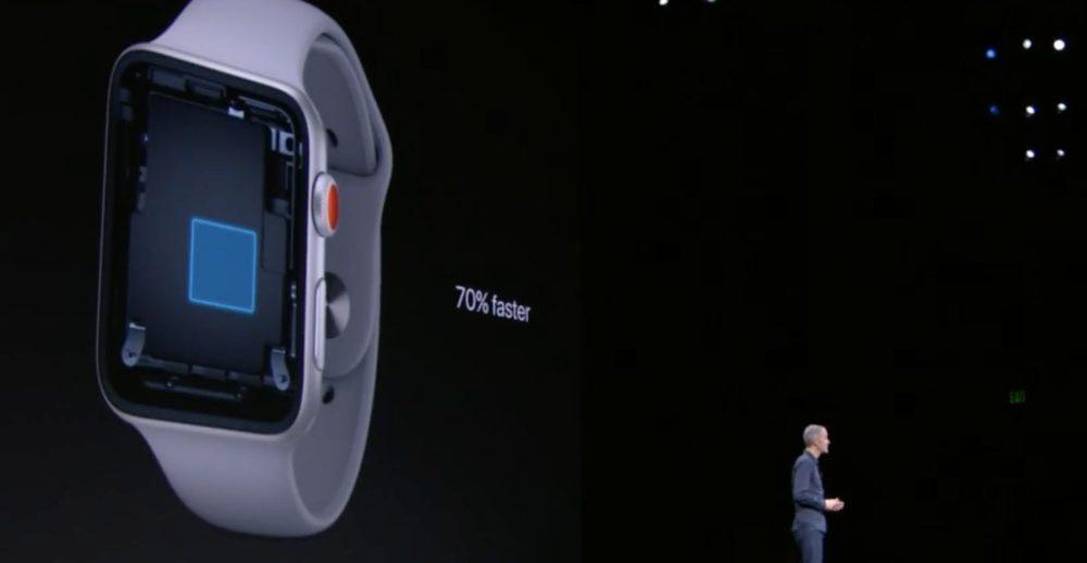 3 1 Bilan Keynote iPhone X/8 (Apple Watch Series 3, Apple TV 4K HDR, iPhone 8, iPhone 8 Plus, iPhone X)