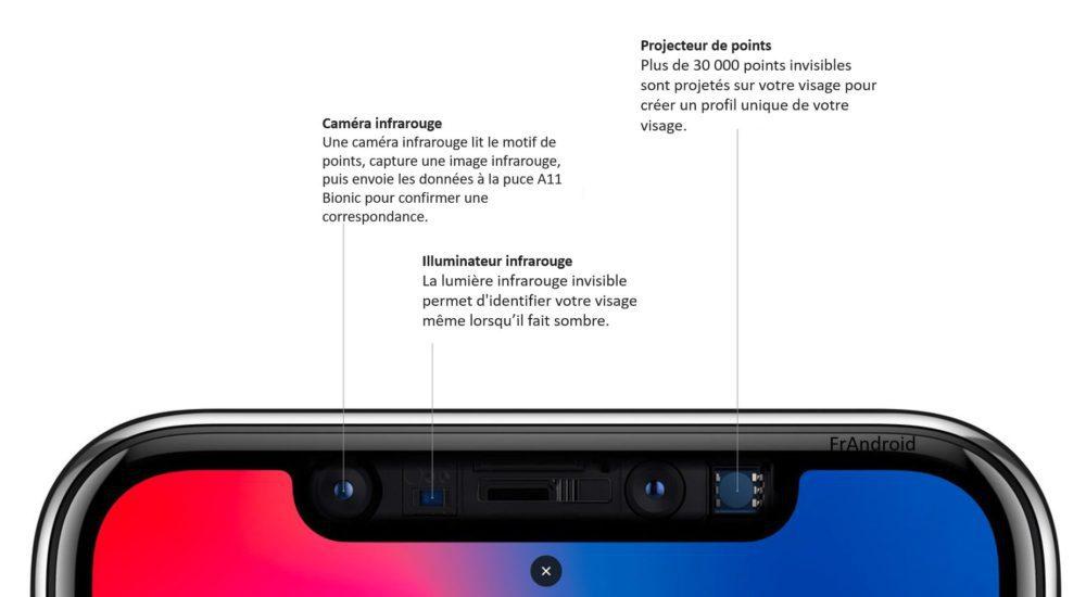 capteur 1000x550 iPhone et iPad de 2018 : forte augmentation des commandes de composants de Face ID