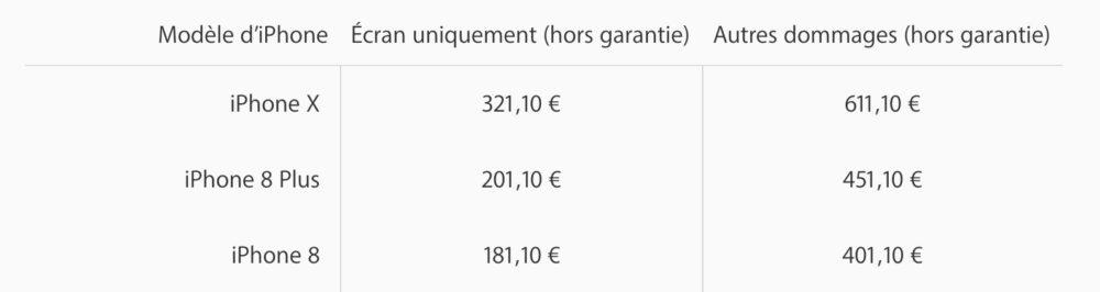 Capture d'écran 2017 10 27 à 16.36.44 iPhone X / iPhone 8 : voici les tarifs (exorbitants) de réparation hors garantie !