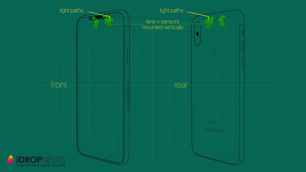 Concept iPhone XI 4 Un concept diPhone XI avec double carte SIM et encoche réduite