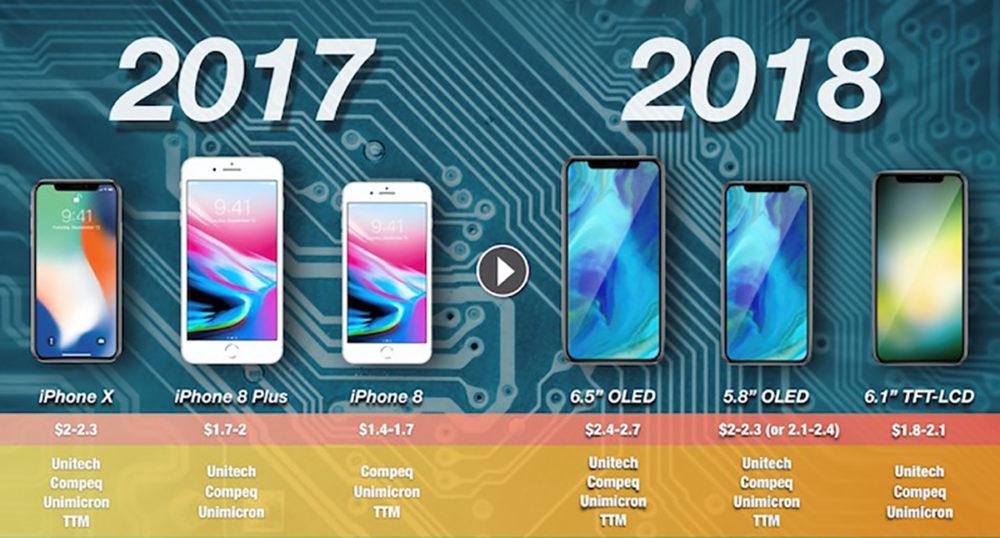 iPhone 2018 Ecran OLED LCD 1000x538 Écrans OLED des iPhone de 2018 : Samsung et LG seront les principaux fournisseurs
