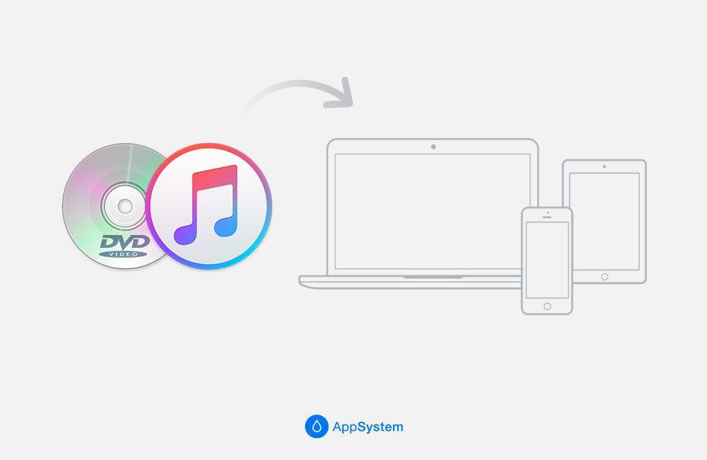 transferer dvd sur iphone ipad Tutoriel : comment transférer un DVD sur iPhone ou iPad