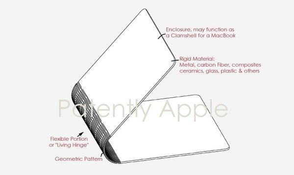 Brevet Charniere Flexible MacBook Brevet : une charnière flexible sur les prochains MacBook ?