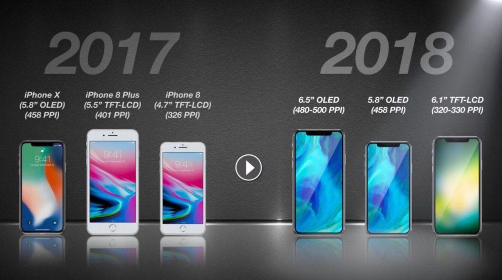 iPhone 2017 Prediction iPhone 2018 1000x559 iPhone LCD de 6,1 pouces : Ming Chi Kuo prévoit une sortie en novembre