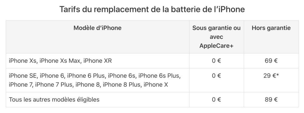 Capture d'écran 2018 09 13 à 11.24.53 Voici les nouveaux tarifs de remplacement de batterie dApple en 2019