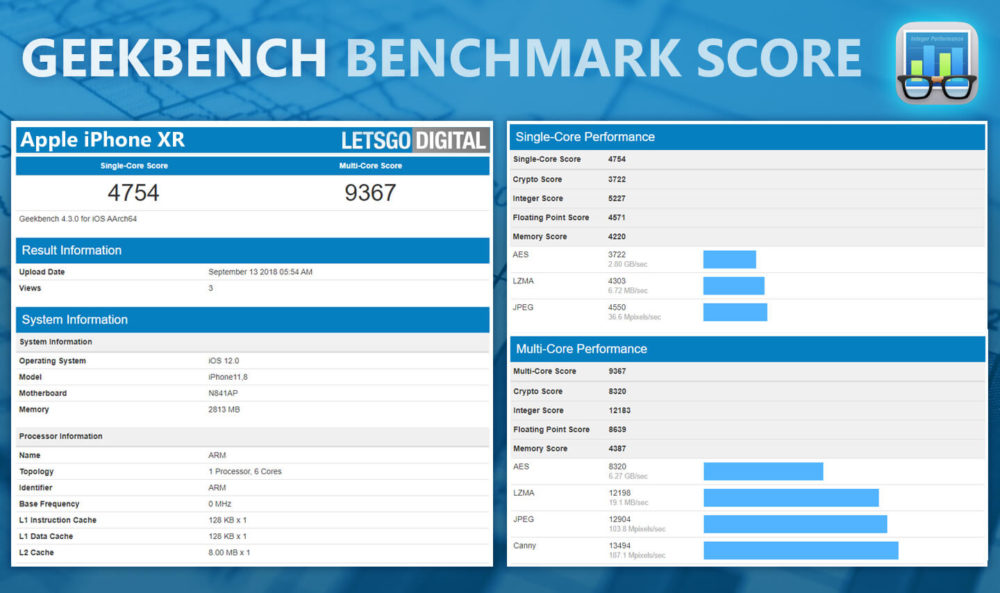iPhone Xr 1 Benchmarks des iPhone Xs/Xs Max et iPhone XR : que vaut lA12 Bionic ?