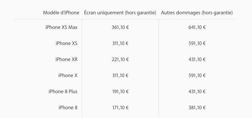 Frais Reparation iPhone Hors Garantie Apple dévoile les frais de réparation de liPhone XR, moins élevés que ceux de liPhone XS/XS Max
