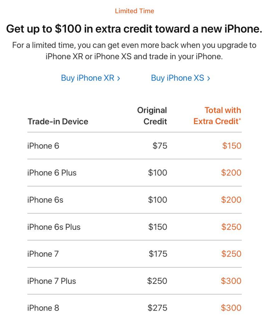 Apple GiveBack Reduction Apple GiveBack : Apple vous offre 100 dollars de plus si vous prenez un iPhone XS/XS Max ou un iPhone XR