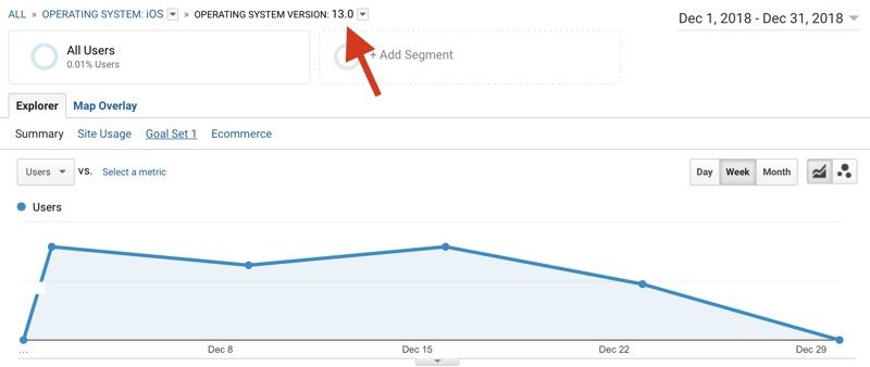 iOS 13 Analytics Les premières traces diOS 13 font leur apparition sur le web