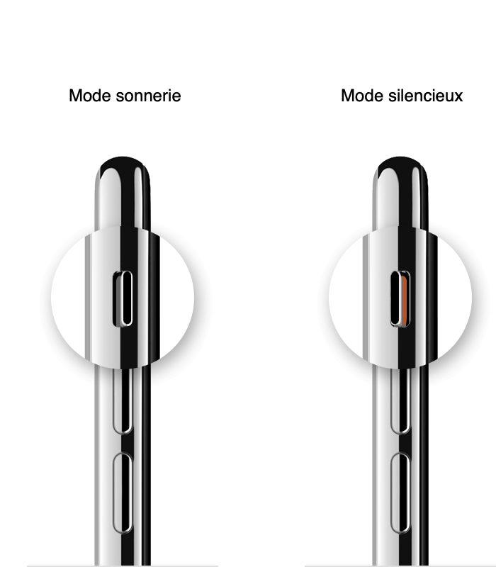 iphone silencieux sonnerie Comment enlever le son du clavier sur iPhone et iPad