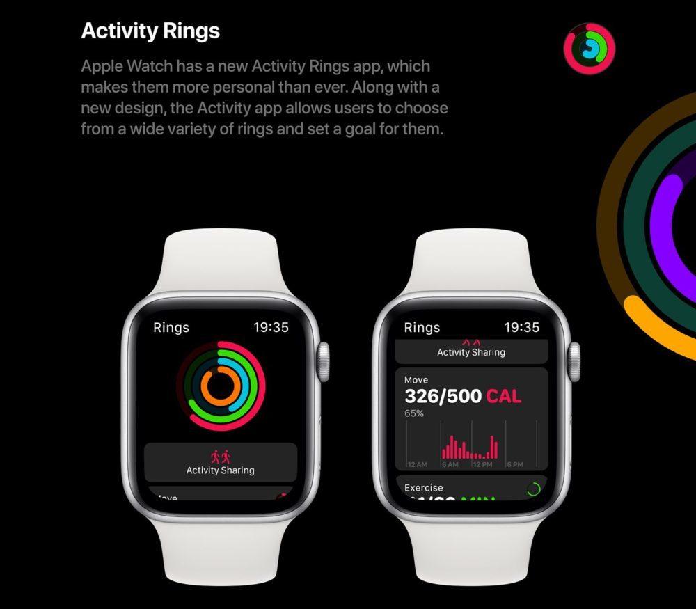 watchOS 6 Concept Anneaux Activites 1000x875 watchOS 6 : un concept invente de nouveaux cadrans, des anneaux dactivité revus et plus