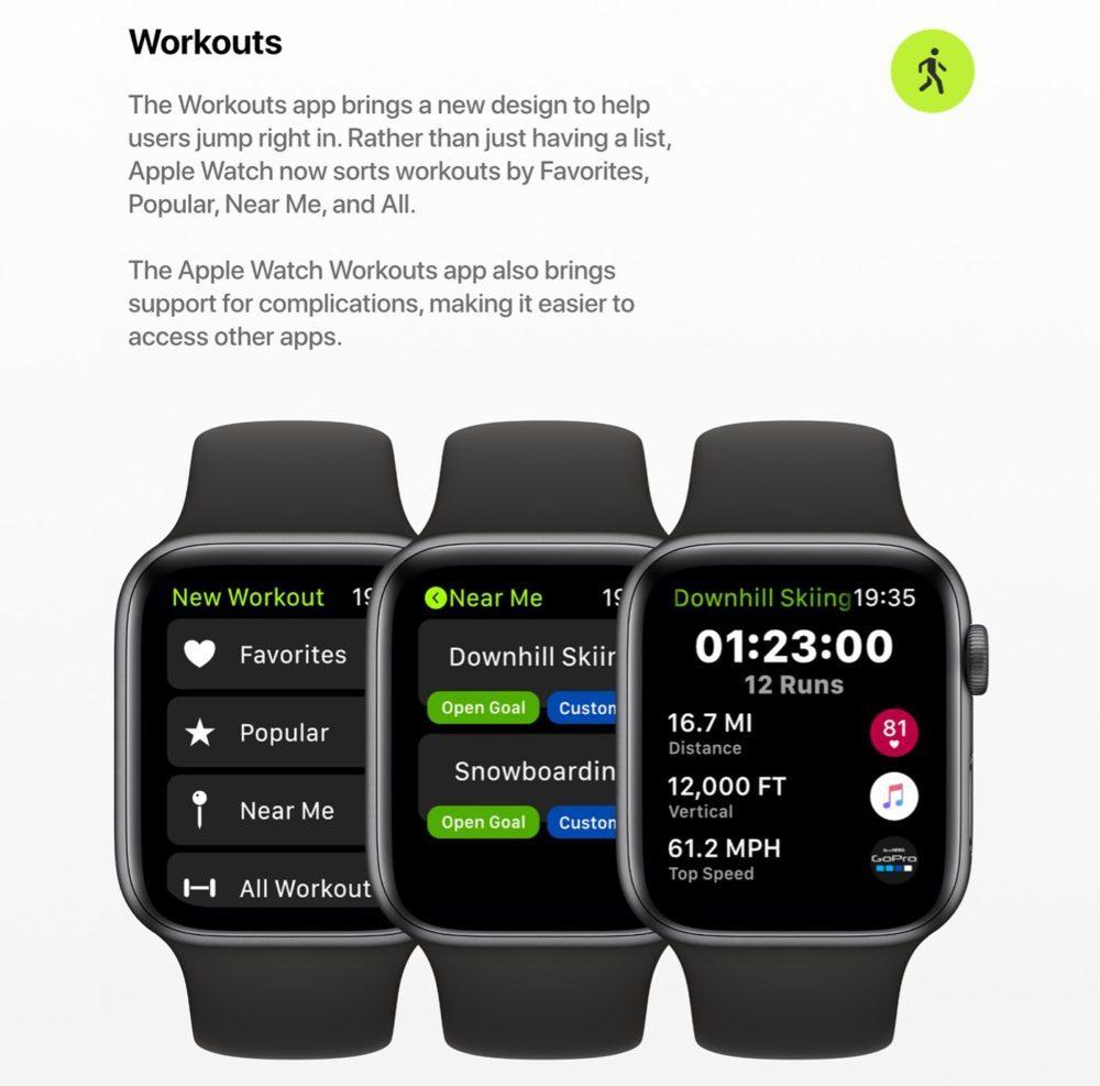 watchOS 6 Concept App Exercice 1000x987 watchOS 6 : un concept invente de nouveaux cadrans, des anneaux dactivité revus et plus