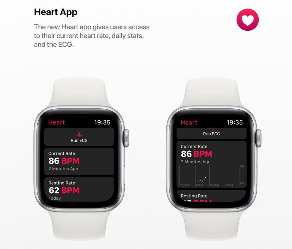 watchOS 6 Concept App Sante 1000x852 watchOS 6 : un concept invente de nouveaux cadrans, des anneaux dactivité revus et plus