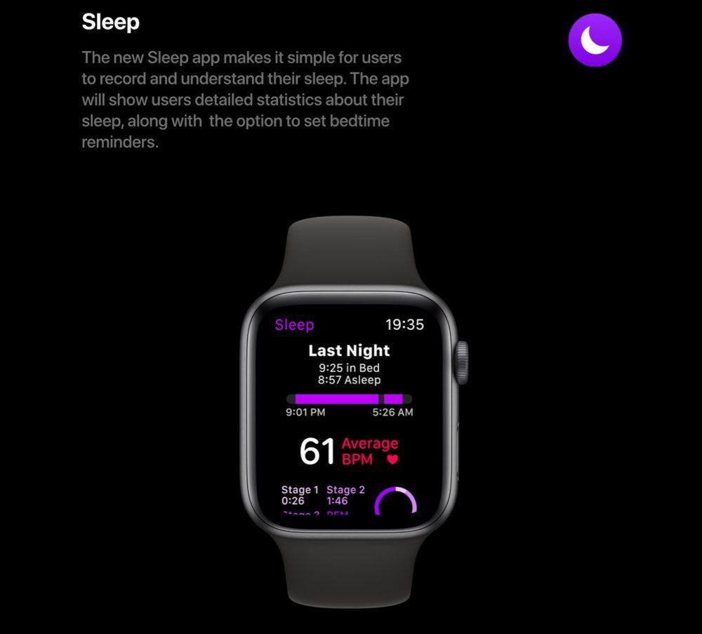 watchOS 6 Concept App Sleep 1000x903 watchOS 6 : un concept invente de nouveaux cadrans, des anneaux dactivité revus et plus