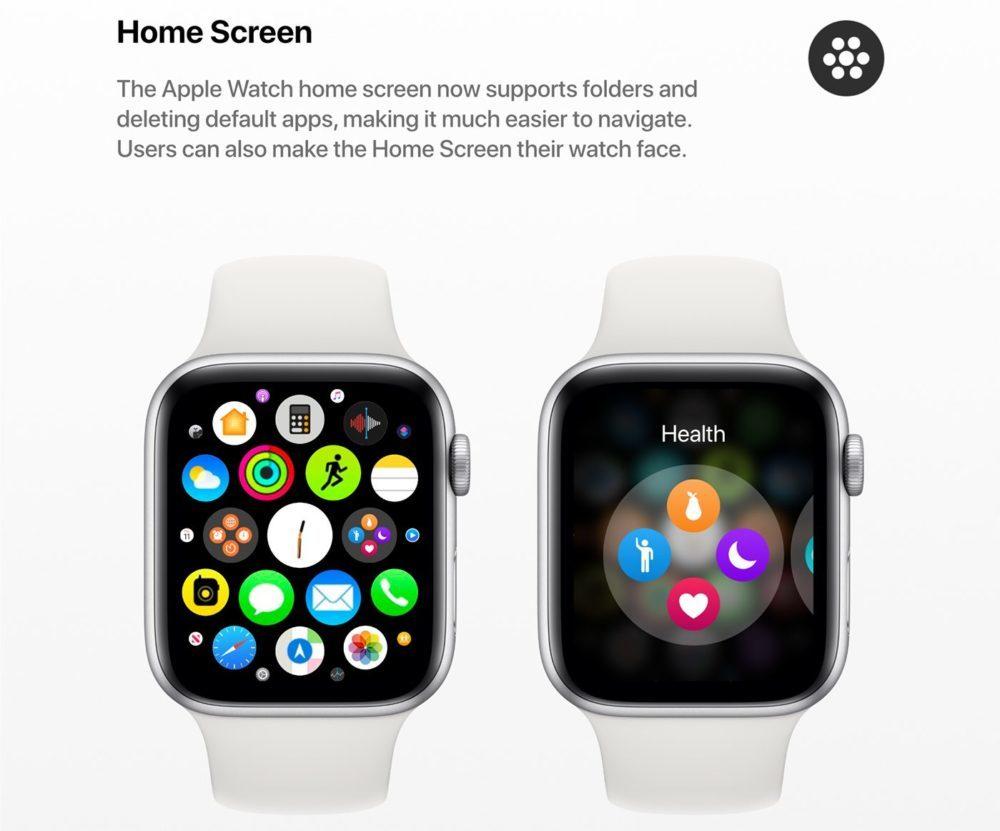 watchOS 6 Concept Ecran Accueil 1000x831 watchOS 6 : un concept invente de nouveaux cadrans, des anneaux dactivité revus et plus