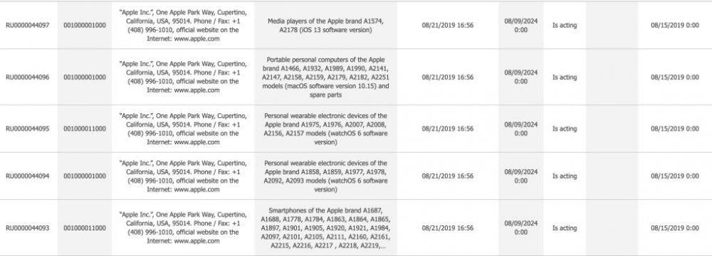 Apple Nouveaux Produits Commission E Eurasienne Aout 2019 1000x360 Apple enregistre de nouveaux iPhone, Apple Watch et Mac dans la base de données de la Commission économique eurasienne