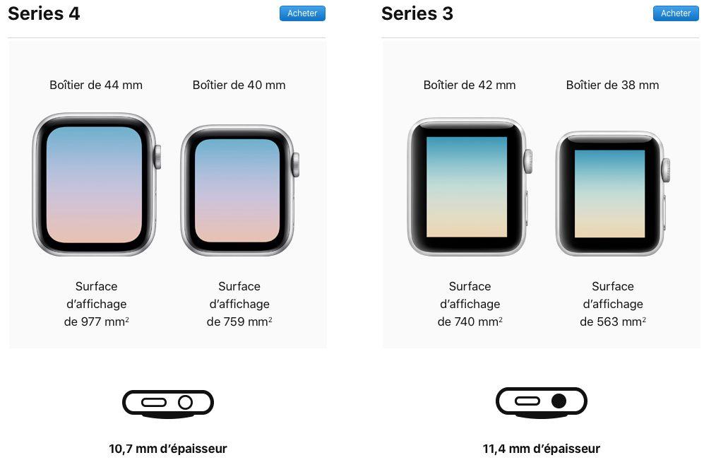 diffrences apple watch series3 4 Les différences entre l'Apple Watch Series3 et Series4