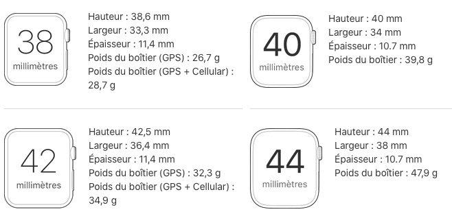 info apple watch series 3 4 Les différences entre l'Apple Watch Series3 et Series4