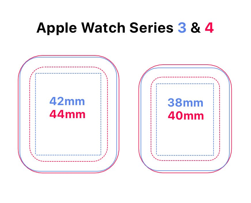 schema apple watch series 3 4 Les différences entre l'Apple Watch Series 3 et Series 4