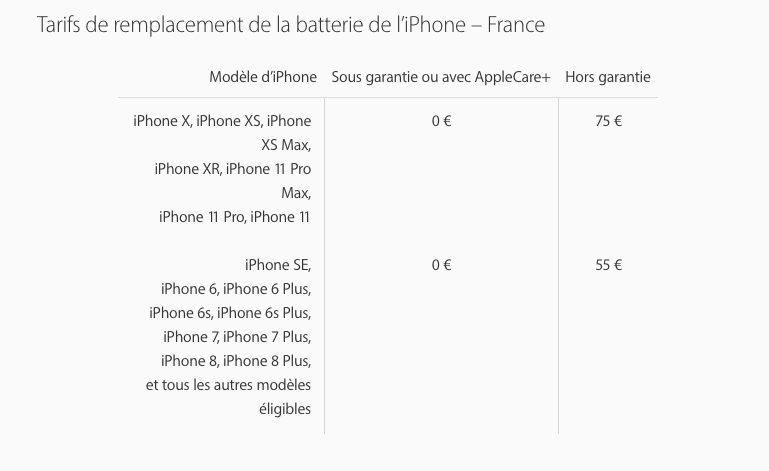 Cout Changement Batterie iPhone 11 Pro Max Le prix à payer pour remplacer la batterie de son iPhone augmente