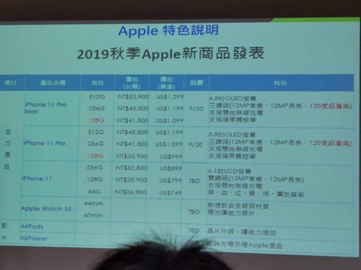 Fuite Prix iPhone 11 Les iPhone 11 seront vendus aux mêmes prix que les iPhone XS et XR ?