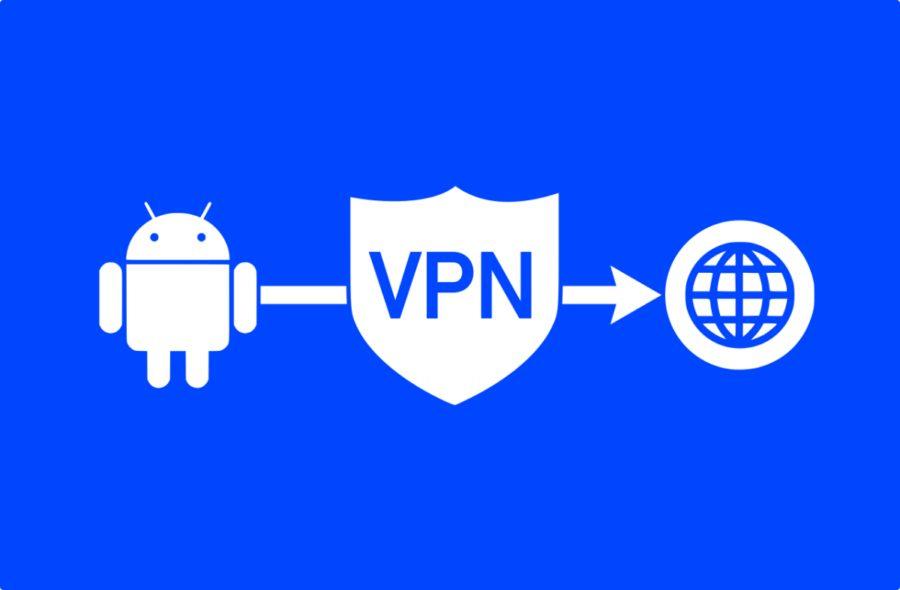 android vpn Pourquoi avoir un VPN en 2019 ?