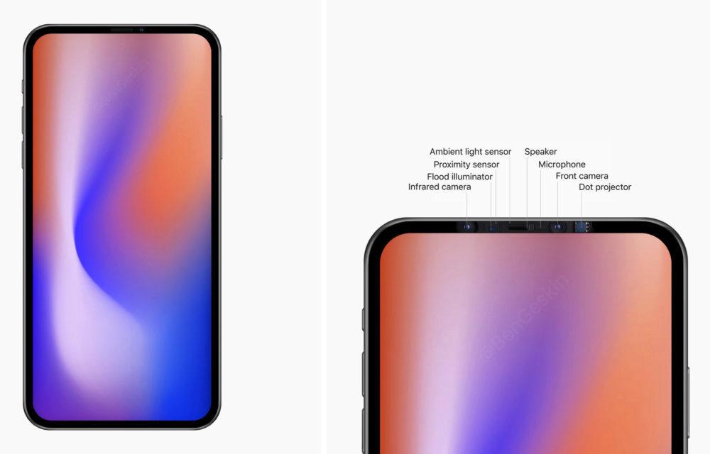 iPhone 2020 Ecran Sans Encoche 1000x640 Lun des iPhone de 2020 aurait un écran de 6,7 pouces sans encoche
