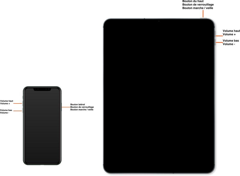 iphone 11 pro ipad pro 2018 boutons Comment faire une capture décran sur iPhone, Mac, Apple Watch, Apple TV