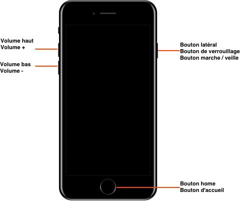 iphone 7 boutons Comment mettre son iPhone ou iPad en mode recovery