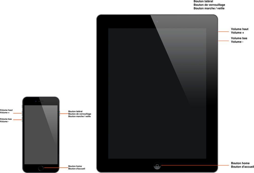 iphone 6 ipad boutons Comment faire une capture décran sur iPhone, Mac, Apple Watch, Apple TV