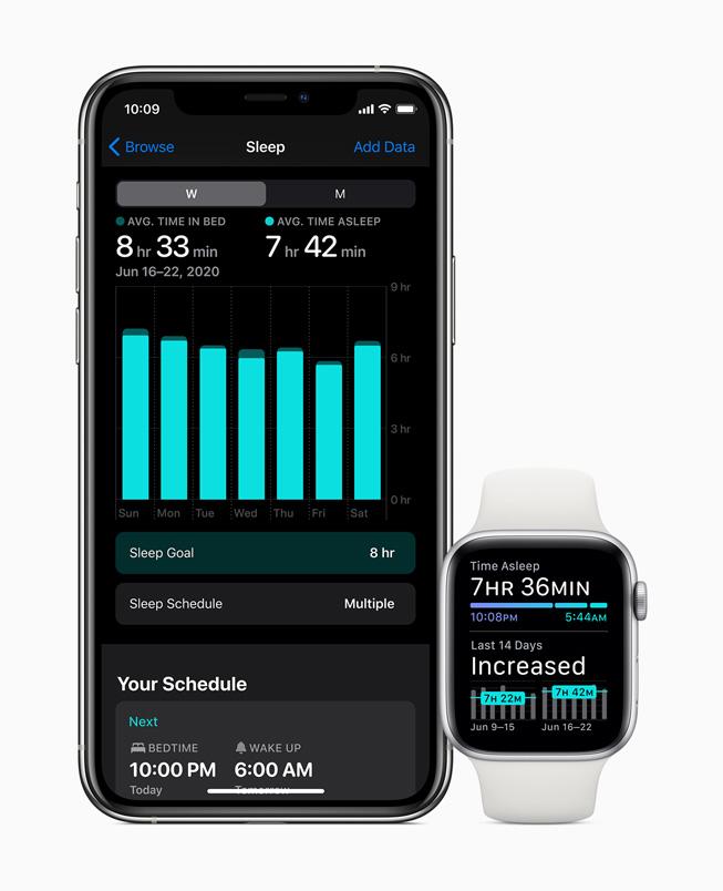 Apple Watch watchOS 7 Suivi Sommeil copy watchOS 7 : partage de cadran, suivi du sommeil, nouveaux types d'entraînements, contrôle du lavage des mains...