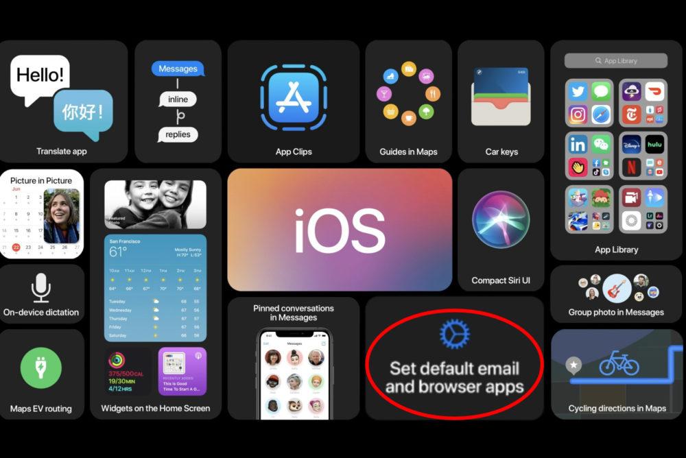 iOS 14 Apps Par Defaut iOS 14 : il sera possible de changer les apps par défaut pour les emails et le navigateur Internet