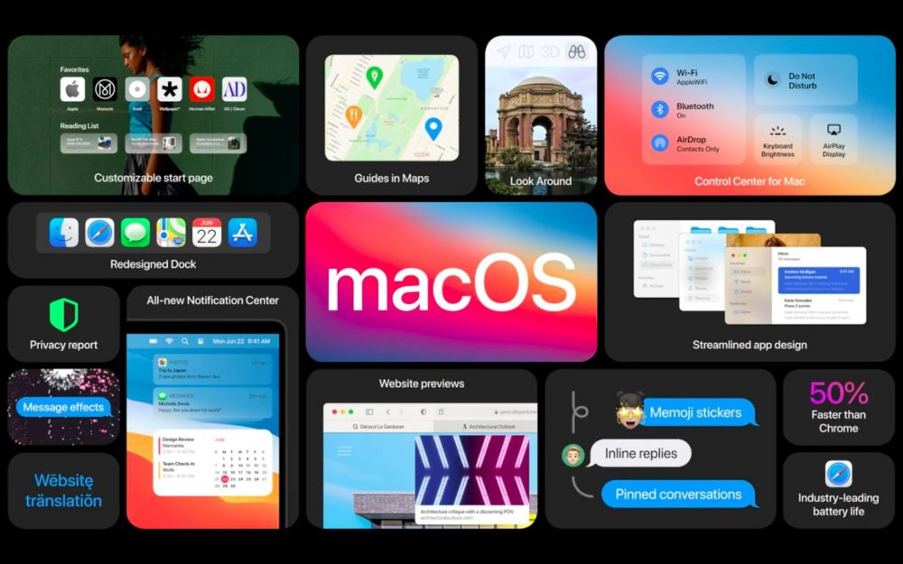 macOS Big Sur Grandes Nouveautes macOS 11.0.1 : la Release Candidate est disponible au téléchargement