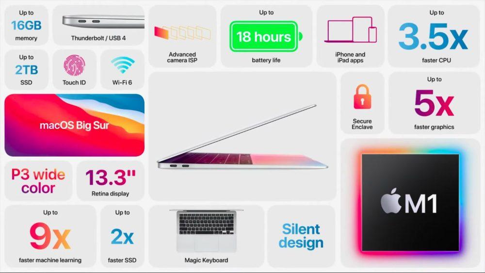 MacBook Air Apple Silicon M1 Specificites Apple dévoile le premier MacBook Air alimenté par la puce Apple Silicon M1
