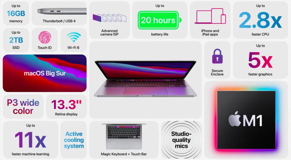 MacBook Pro Apple Silicon M1 Specificites Le MacBook Pro 13 pouces doté de la puce M1 est là : performances plus élevées et meilleure autonomie