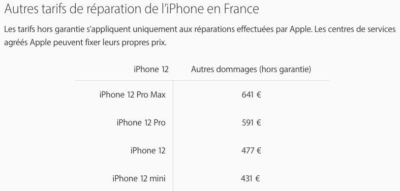 Tarifs de réparation iPhone 12 en France Les prix de réparation des iPhone 12 mini et des iPhone 12 Pro Max sont dévoilés par Apple