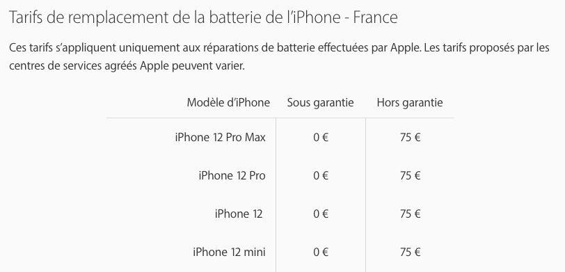 Tarifs de remplacement de la batterie iPhone France Les prix de réparation des iPhone 12 mini et des iPhone 12 Pro Max sont dévoilés par Apple
