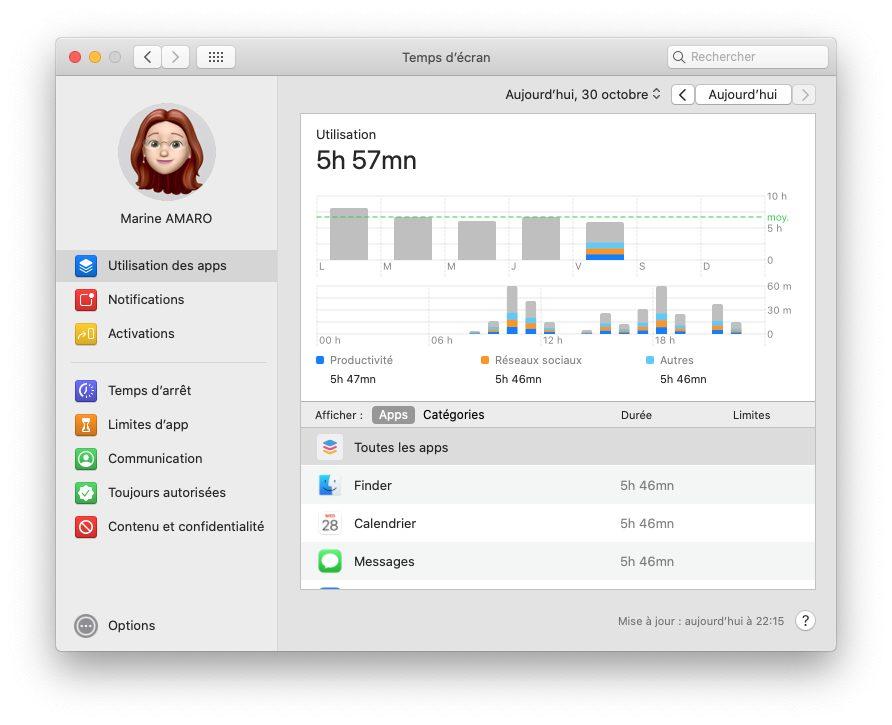 mac temps ecran utilisation apps Comment activer et configurer le contrôle parental Temps d'écran inclut dans macOS
