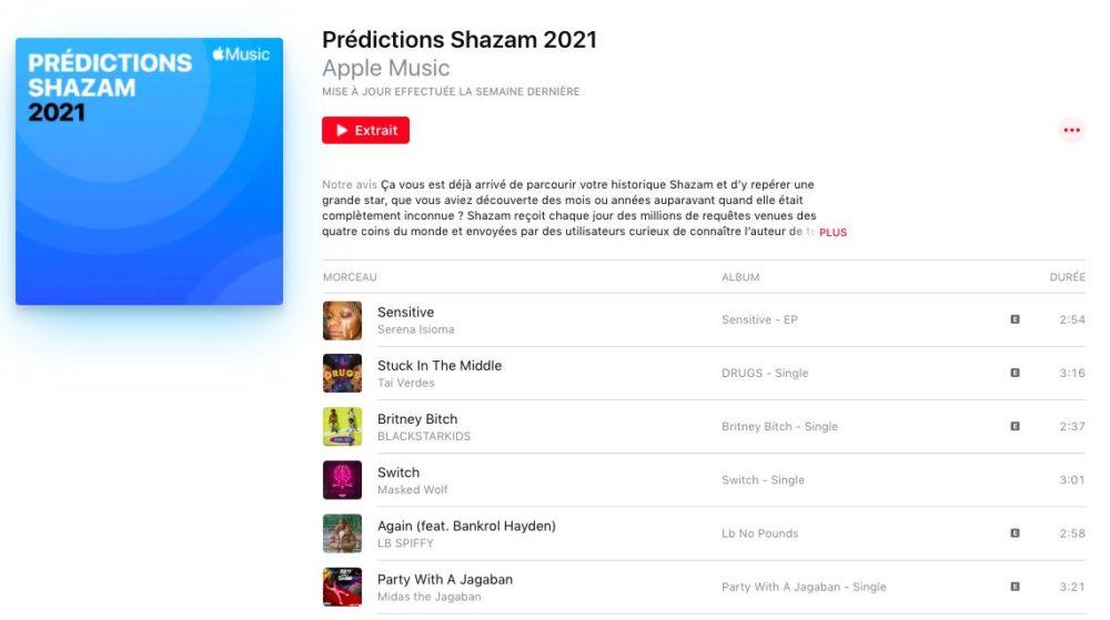 Predictions Shazam 2021 À laide de Shazam, Apple prédit les artistes qui vont émerger en 2021