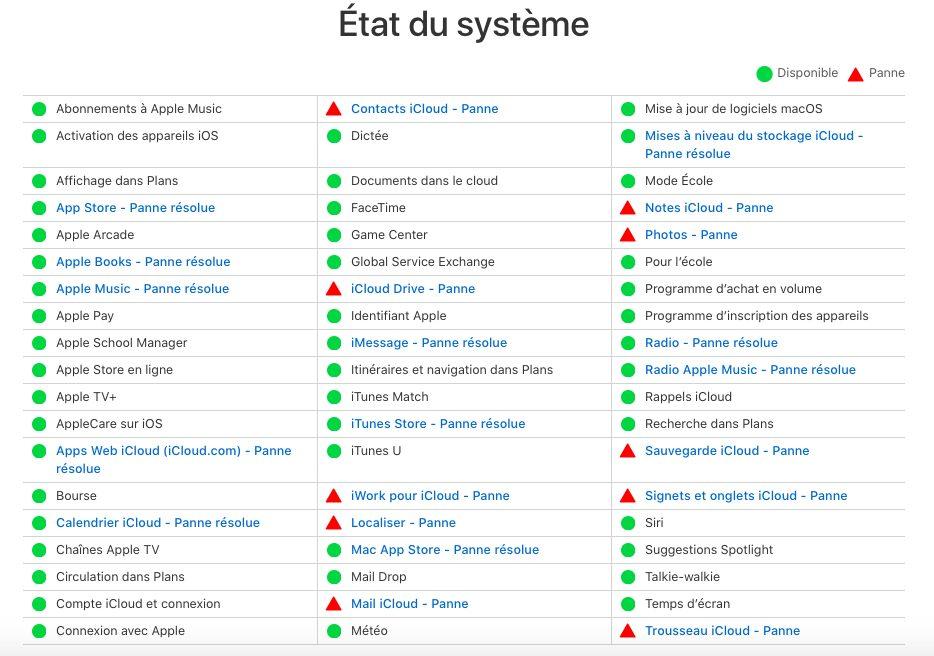 Etat du Systeme iCloud Plusieurs services iCloud font actuellement face à des problèmes