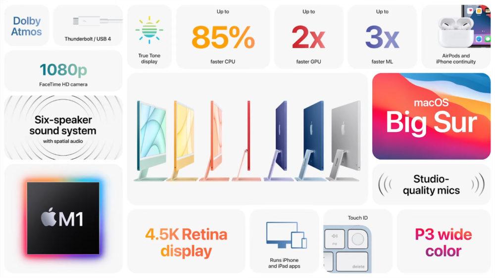 Apple iMac M1 Apple Silicon Caracteristiques Apple dévoile officiellement un iMac M1 (Apple Silicon) avec un nouveau design et plusieurs coloris