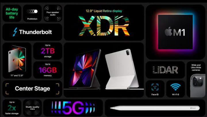 Apple iPad Pro M1 2021 Caracteristiques [Keynote]   iPad Pro 2021 : puce M1, Thunderbolt, 5G, écran XDR, 2 To de stockage et plus