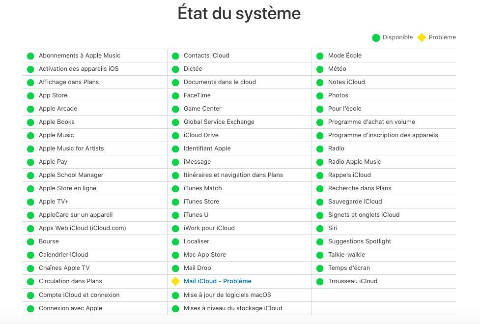 Etat du systeme Apple Panne iCloud Une panne touche iCloud Mail et ce, depuis plusieurs heures maintenant