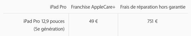 Reparation iPad Pro M1 12.9 pouces Apple dévoile le prix de la réparation de liPad Pro M1 de 12,9 pouces
