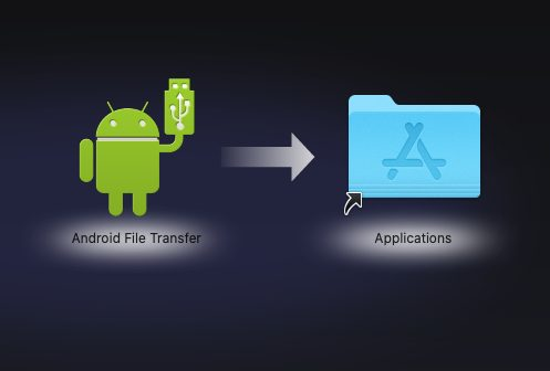 android file transfer Comment transférer ses données dAndroid vers un iPhone ?