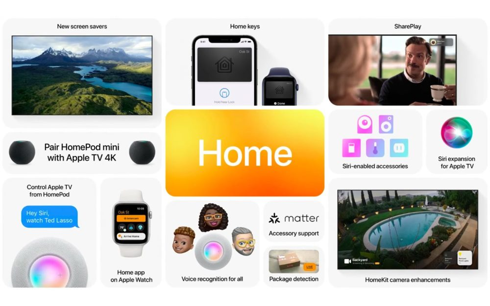 Apple tvOS 15 Nouveautes WWDC 2021 [WWDC 2021] – tvOS 15 : affichage de plusieurs caméras, SharePlay, contenus personnalisés et plus