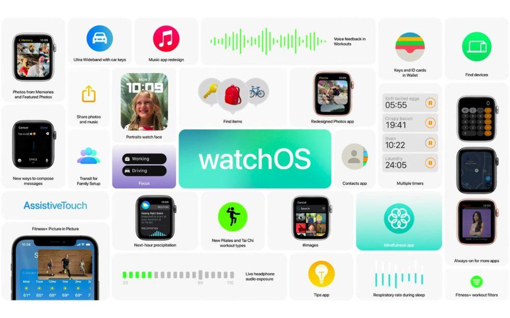 Apple watchOS 8 Nouveautes WWDC 2021 [WWDC 2021]   watchOS 8 : version repensée de lapp Respirer, nouveaux exercices Tai Chi, AssistiveTouch, compatibilité AirTag...