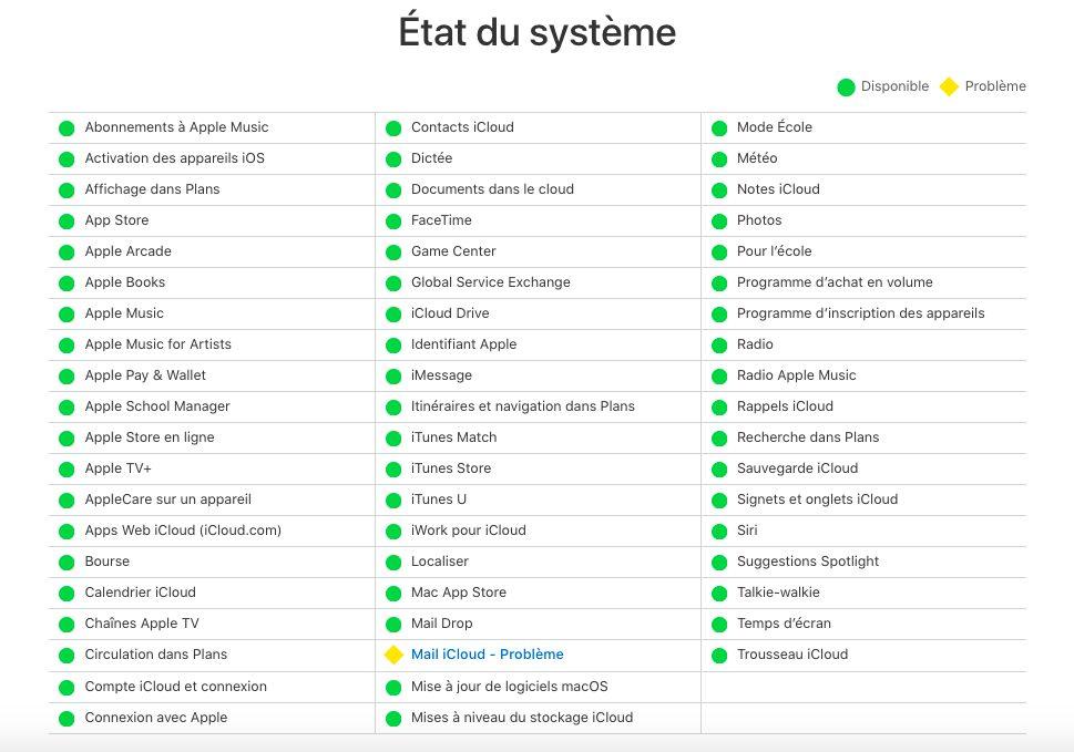 Etat Systeme Mail iCloud Panne Le service Mail iCloud est en panne chez certains utilisateurs