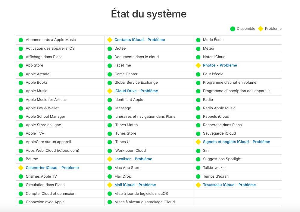 Page Etat du systeme Apple 26 Juillet 2021 iCloud : une panne touche plusieurs services Apple en ce moment