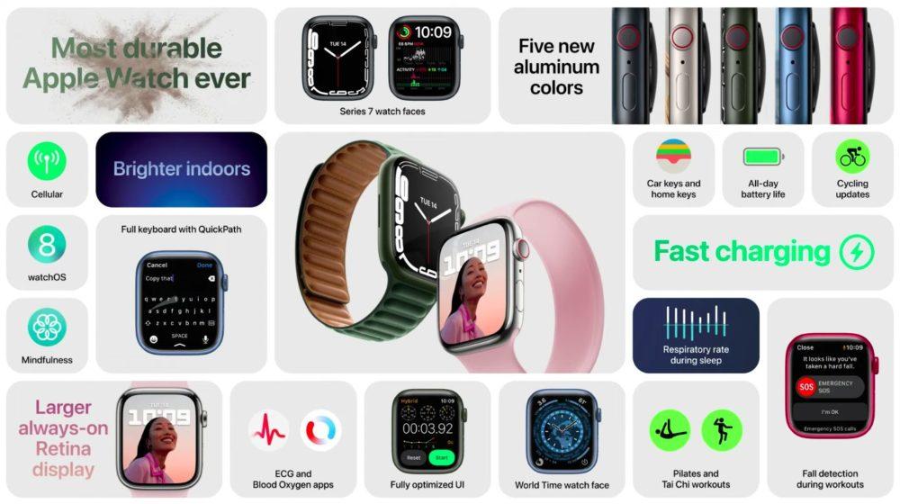 Apple Watch Series 7 Nouveautes Voici lApple Watch Series 7 : design inchangé, écran plus grand, recharge rapide, nouveaux coloris...